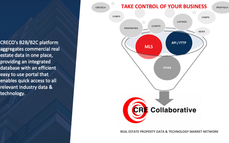 CRE Collaborative a 2.0 Technology Market Network Connecting the Commercial Real Estate Industry
